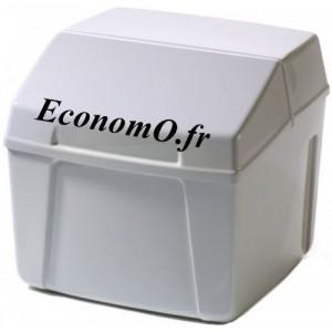 Adoucisseur Monobloc Duplex Renson 34 L/min Capacité 2 x 9 L - EconomO.fr
